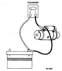 Fig. 3 Starting Motor Circuit