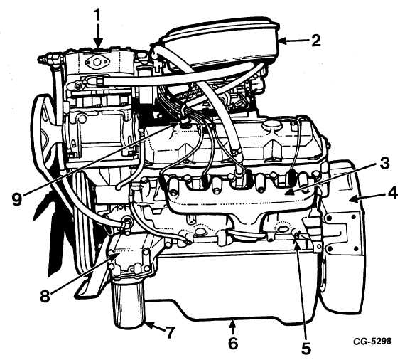 Fig. 2 Left Side View of Engine