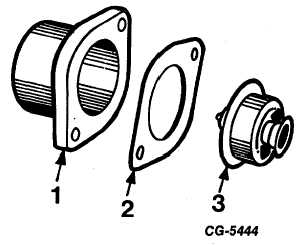 Fig. 152 Exploded View of Thermostat, Gasket and Engine