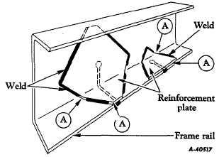 Preparation Of Frame For Repair