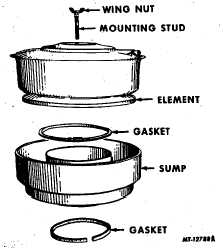 Fig. 3 Typical Dry Type Air Cleaner