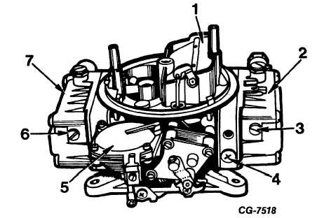 Figure 1 Model 4150 Carburetor