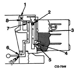 Main Metering System