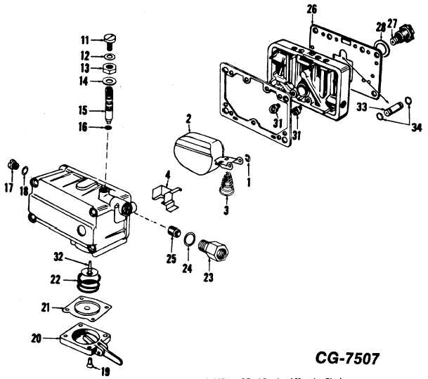 Figure 28 Exploded View of Fuel Bowl and Metering Block