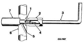 Figure 57. Adjusting Governor Using Tool SE-2072-2