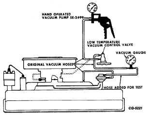 Fig. 52 Low Temperature Vacuum Control Valve and
