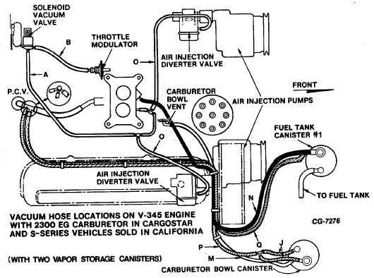 Fig. 82 Vacuum Hose Locations on V-345 Engine With 2300 EG