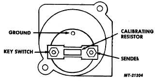 Fig. 17 Fuel Gauge Circuit Diagram