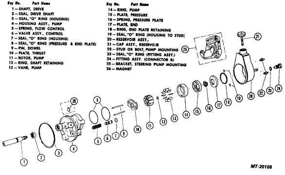 Yfc Chapter Assembly Manual Pdf