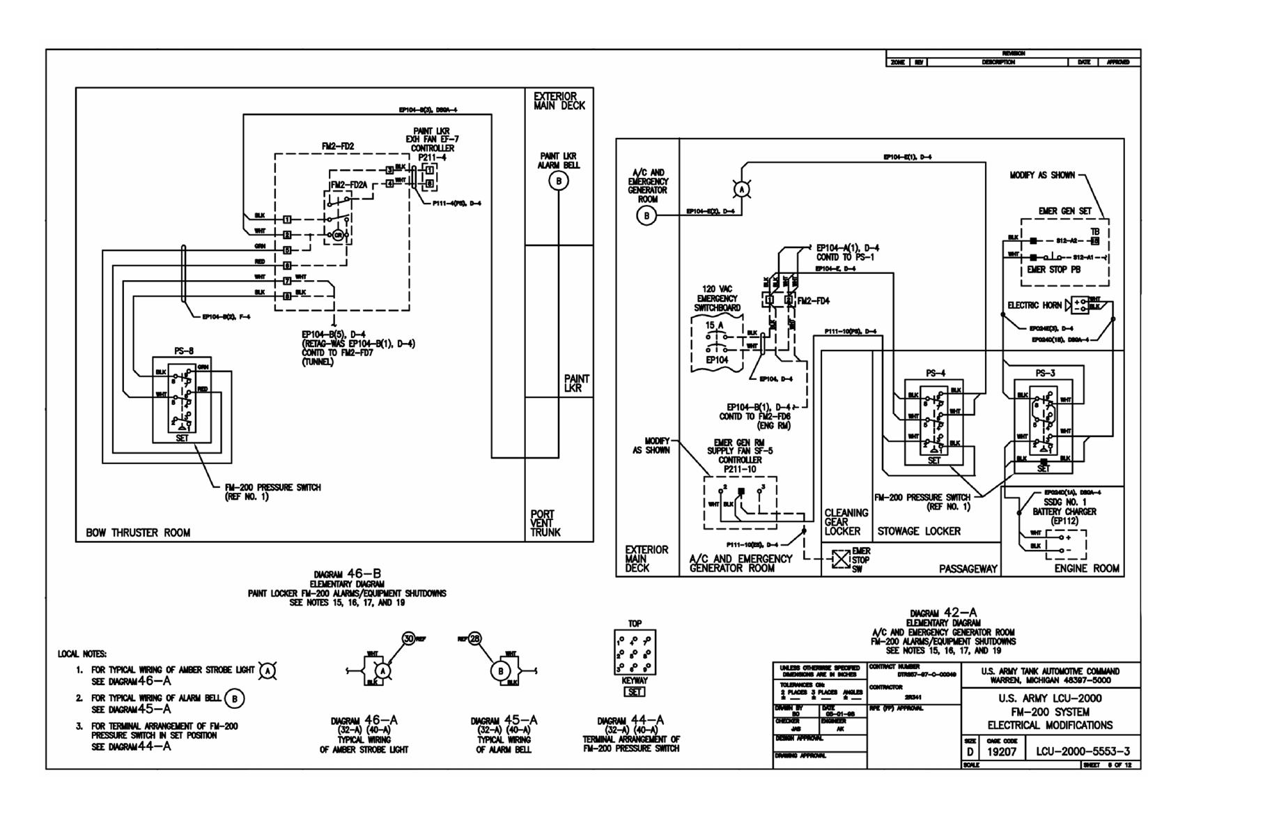 What Is Fm 200 Security Sistems