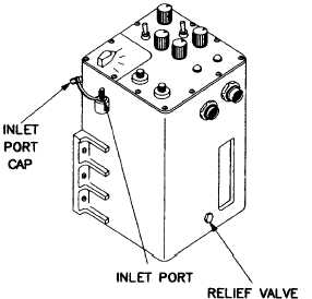 Control Unit, Image