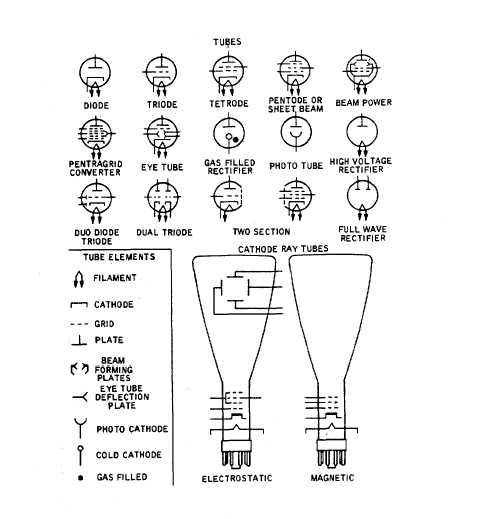 figure 718 electronic component schematic symbols sheet 3 of 3