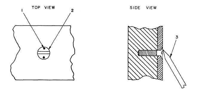 Figure 3-6. Staking Flathead Screw
