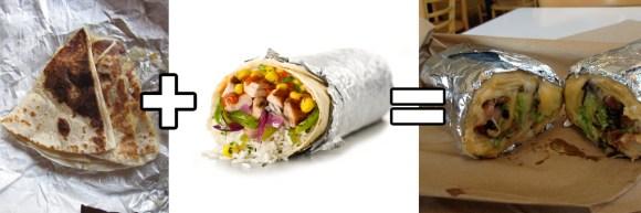 foodmath