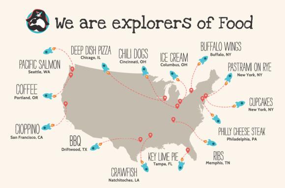 wpid-poster.explorers_of_food-11