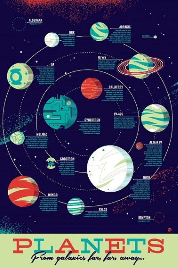 dave-perillo_planets_beautifulbizarre_02