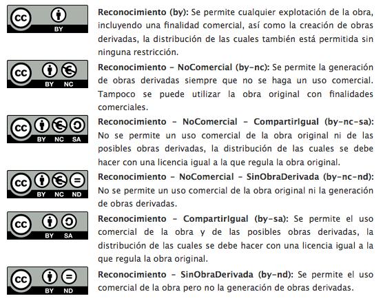 licenciascc