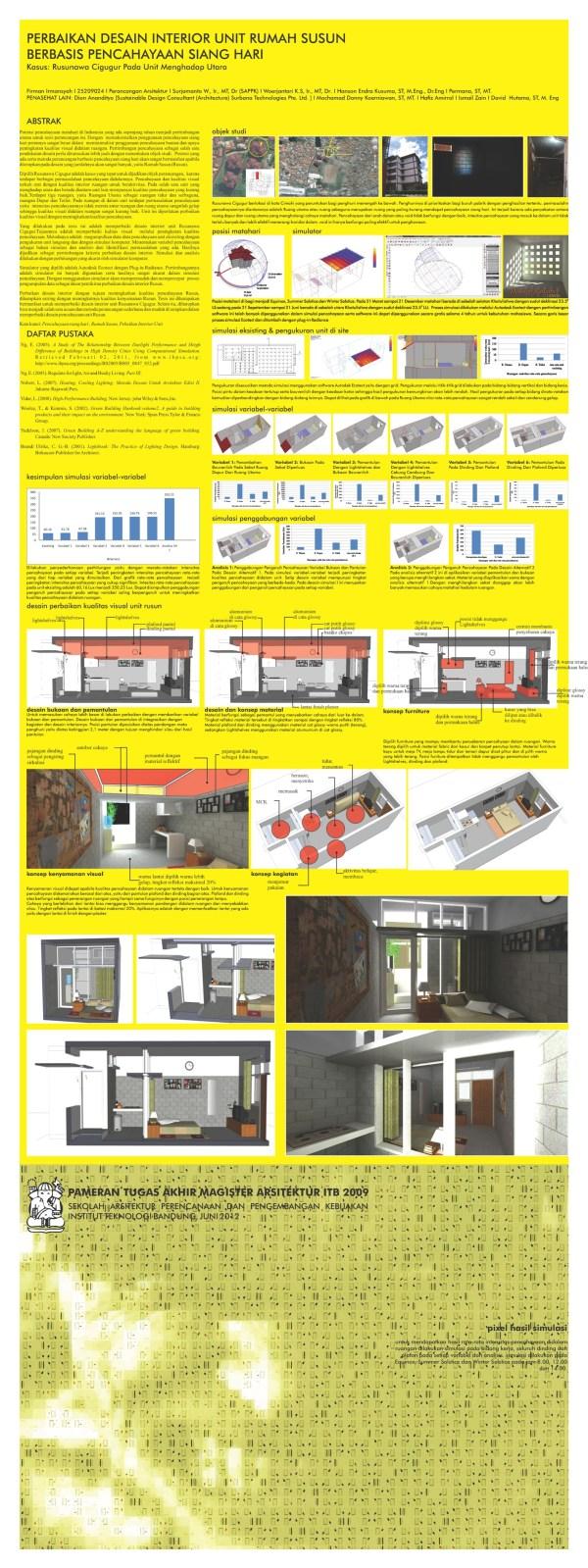 Perbaikan Desain Interior Unit Rumah Susun Berbasis Pencahayaan Siang Hari  LAZY REVIEW