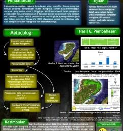 data selengkapnya pemanfaatan teknologi sistem informasi geografis dalam penentuan luas kerapatan hutan mangrove  [ 1684 x 2480 Pixel ]