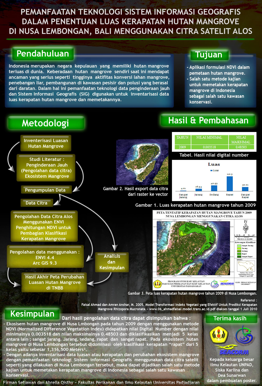 hight resolution of data selengkapnya pemanfaatan teknologi sistem informasi geografis dalam penentuan luas kerapatan hutan mangrove