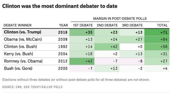 debate screen shot