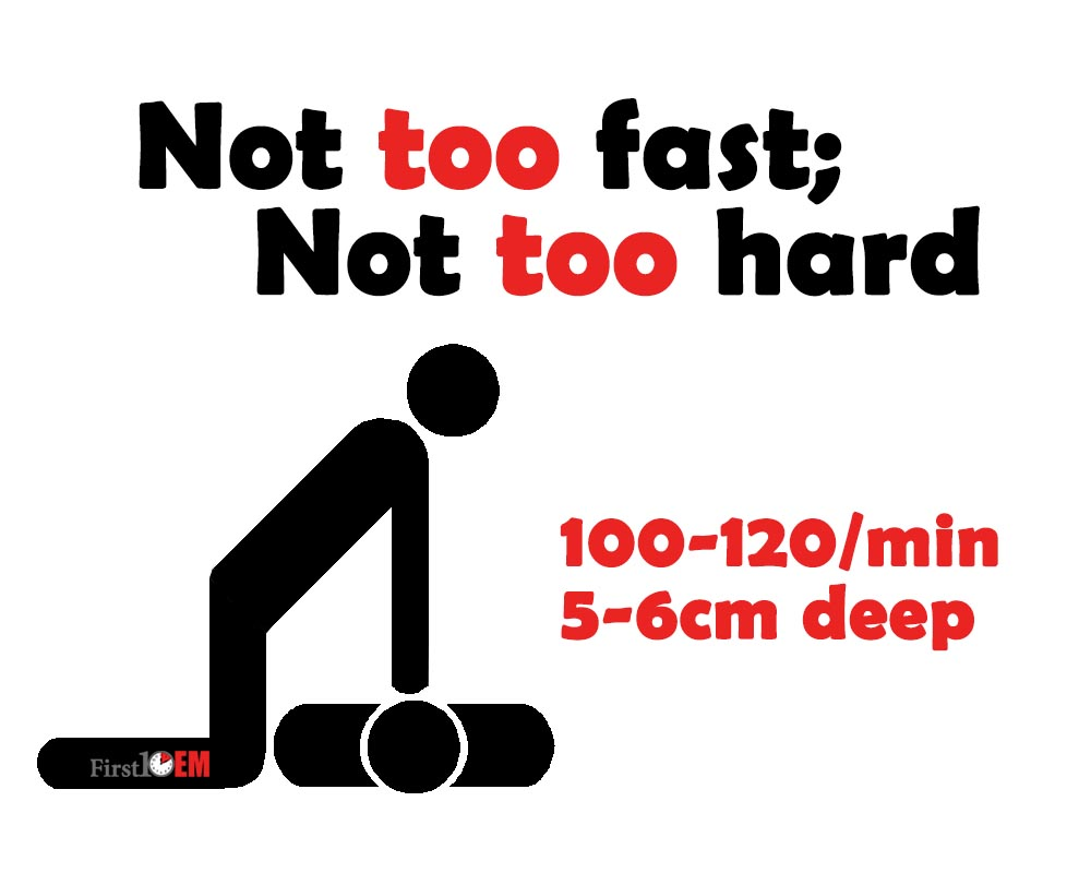 not too fast not too hard (2015 CPR) ACLS guidelines