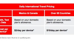 Verizon's new Travel Pass