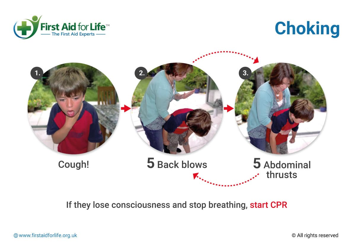 First Aid For Schools Free Teaching Resources