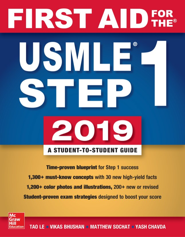 Submit an erratum for the First Aid for the USMLE Step 1 book