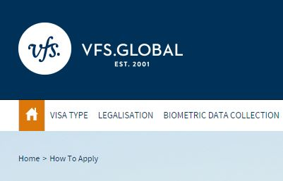 Belgium visa lottery requirement