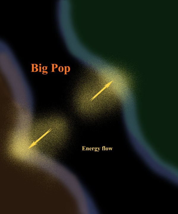 The Big Pop