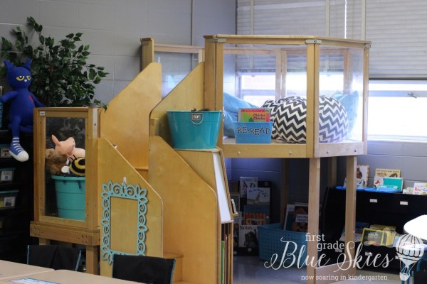 class loft Classroom Reveal 2015 First Grade Blue Skies
