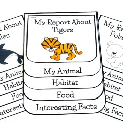 Animal Habitats - A First Grade Research Project - Firstieland [ 1159 x 1334 Pixel ]