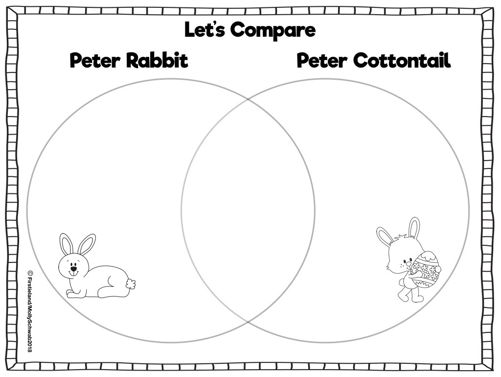 Peter Rabbit Activities For Kindergarten and First Grade