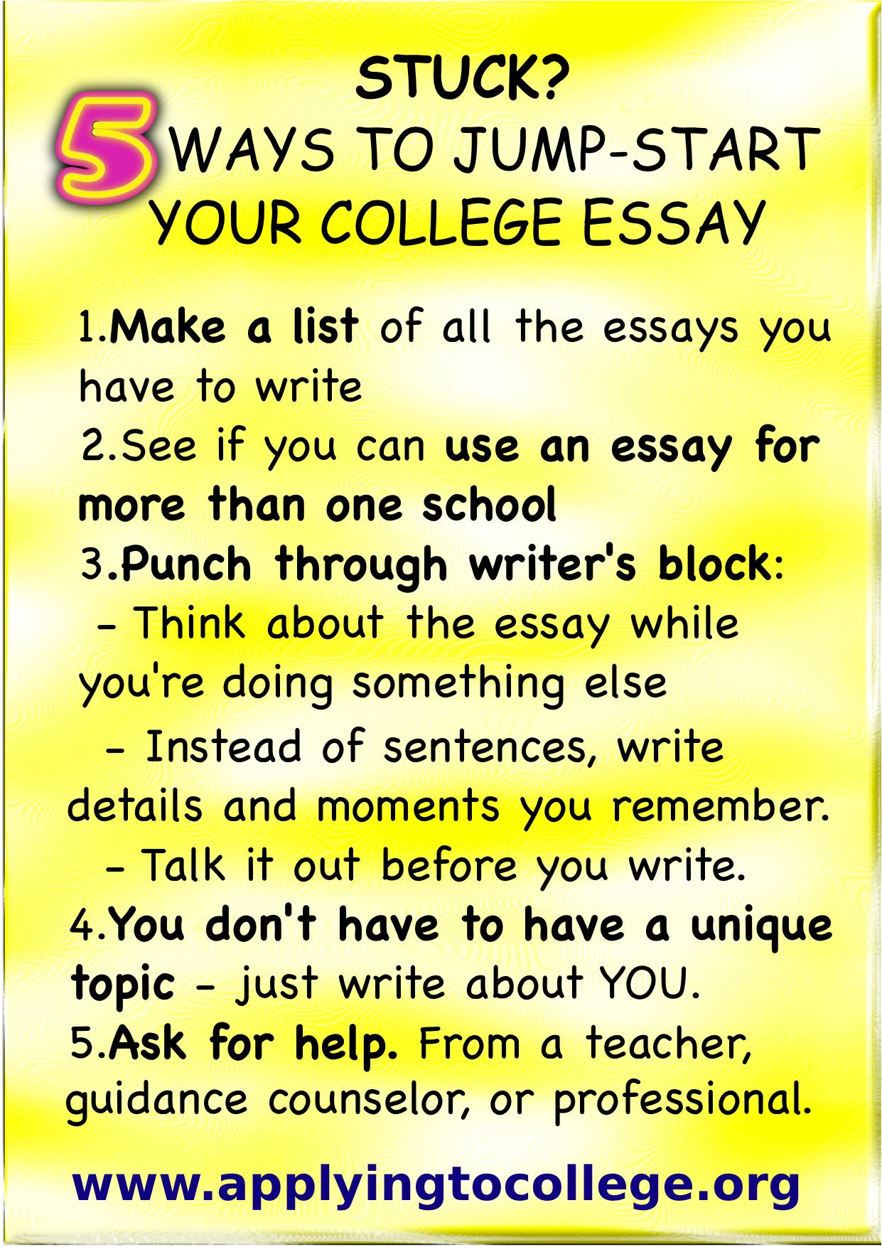 Mba acceptance essays