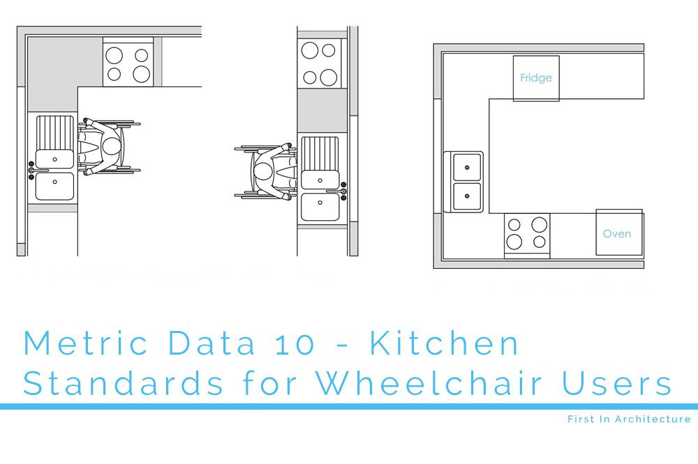 Metric Data 10 Kitchen Standards For Wheelchair Users First In Architecture