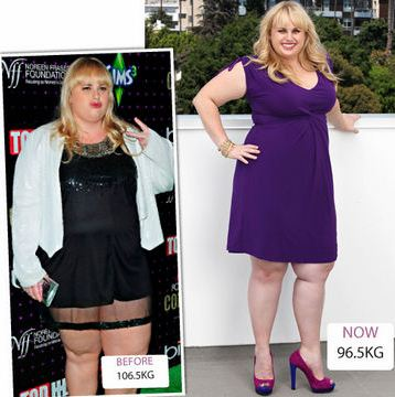 Rebel Wilson is hot. : unpopularopinion