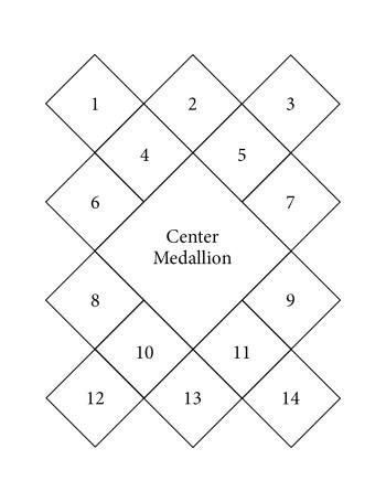 medallion quilt layout