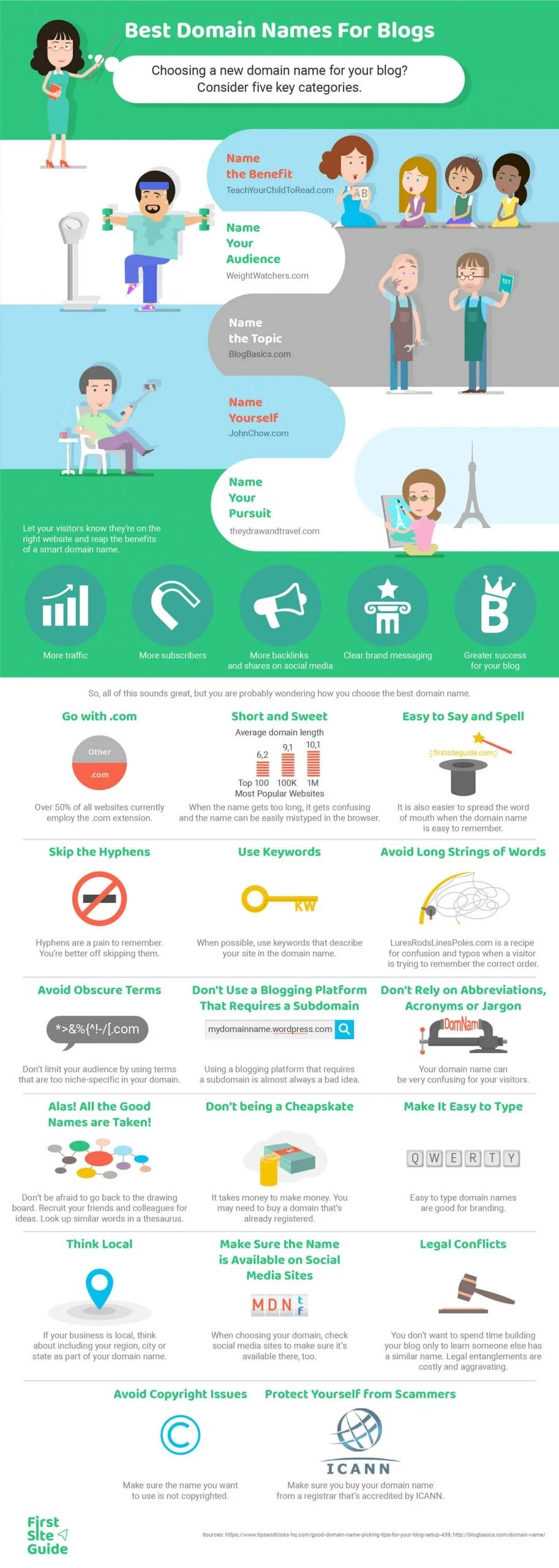 best-domain-name-infographic-scaled