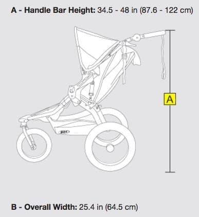Proof That The Bob Revolution Flex 2016 Stroller Works