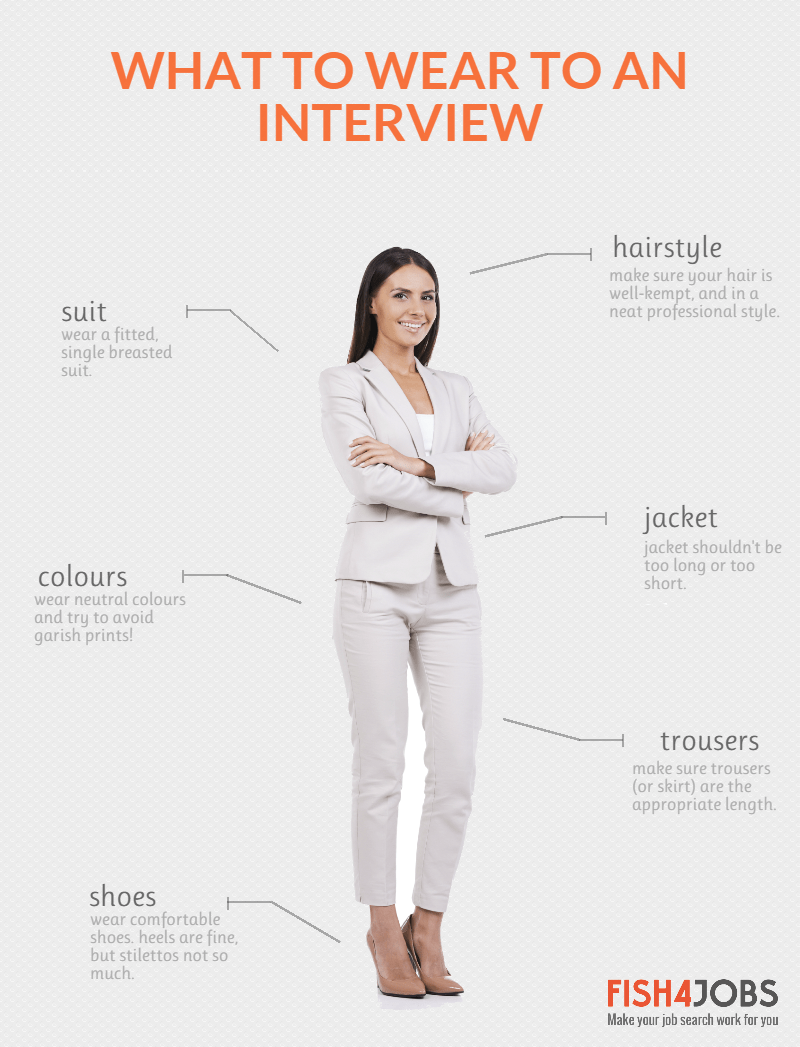 What to Wear to a Job Interview - Career Advice & Expert Guidance