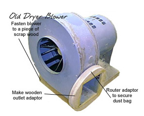 Dust Collector Plans
