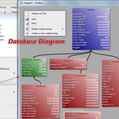 Database Diagram Visual Studio 2013 Wiring For Ac Compressor Net Marketplace
