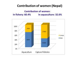 Contribution of women (Nepal)