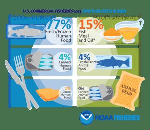 Aquaculture.credit.st.nmfs.noaa.gov
