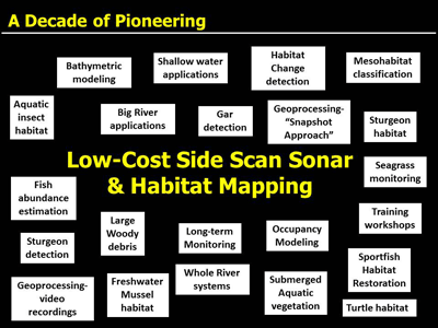 Pioneering topics in the side-scan sonar symposium. Credit: A. Kaeser