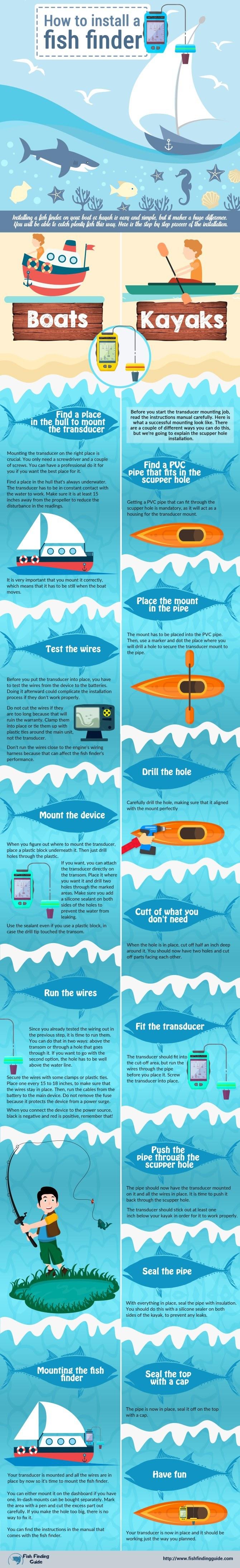 medium resolution of infographic