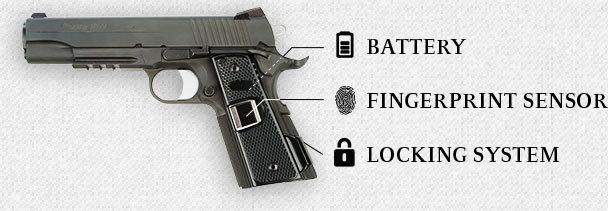 Gun Exec U2019s Bold Message To Holder   U2018i U2019d Destroy My Smart