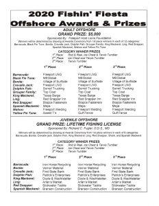 Awards/Prizes