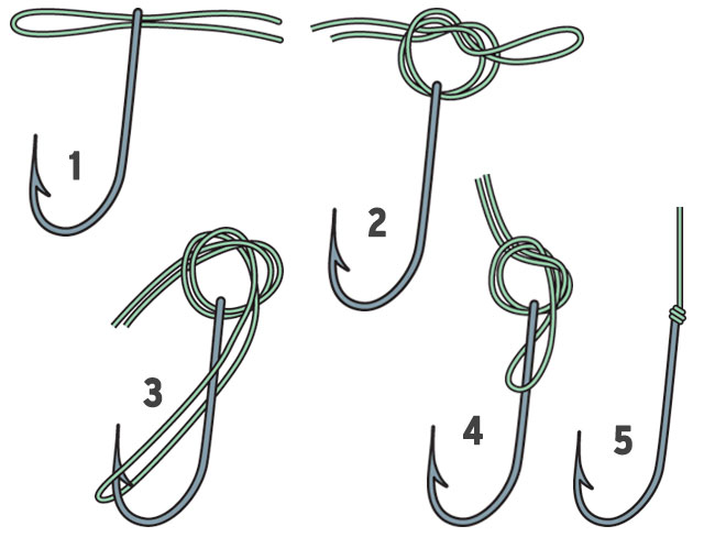 8 Fishing Knots To Know Fishing By Boys Life